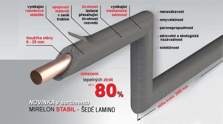 Mirelon Stabil Thermal Insulated Piping Mirelon Com